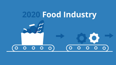 2020-Food-Industry-Trends-ERP
